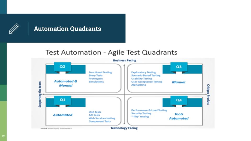 Agile Automation